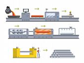 Steel Or Metal Production Process. Metallurgy Industry poster