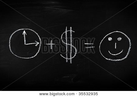 Money and time is everything you need equation - concept illustrated on chalkboard