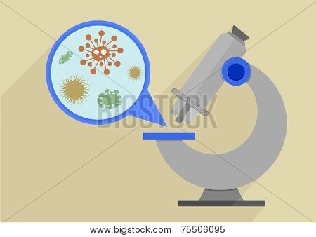 retro flat style illustration of a microscope with detailed view on different bacteria and microbes, eps10 vector