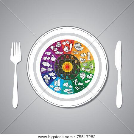 Vitamin Wheel On Plate