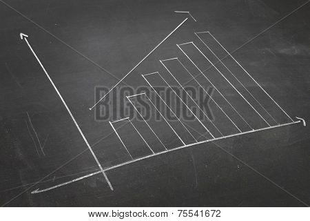 Blackboard with increasing chart
