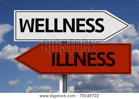 Wellness x Illness road sign and clouds in the background