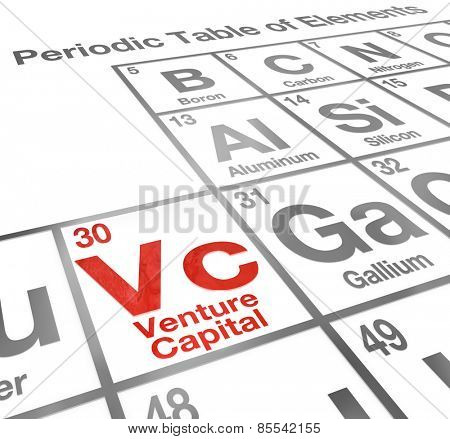 Venture Capital or VC words on a periodic table of elements to illustrate money funding and financing for your new startup company or business