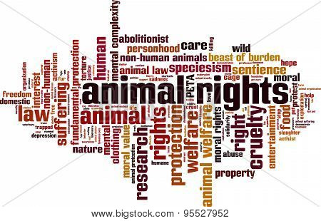 Animal Rights Word Cloud