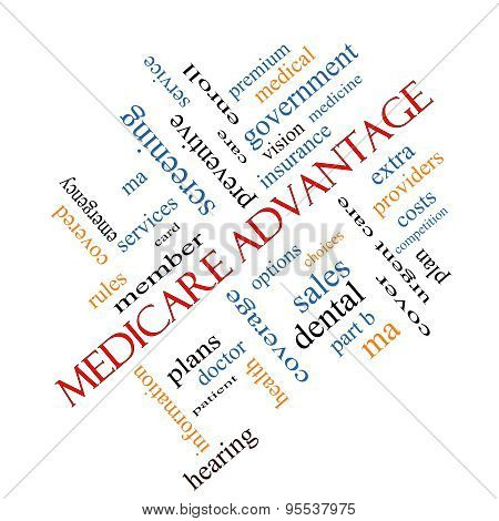 Medicare Advantage Word Cloud Concept Angled