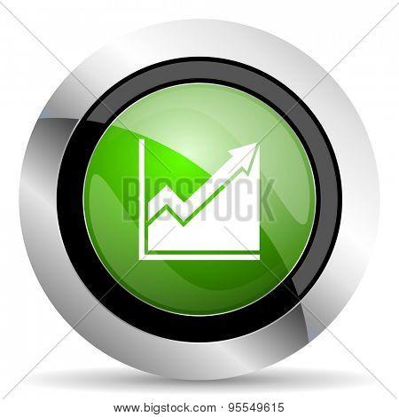 histogram icon, green button, stock sign
