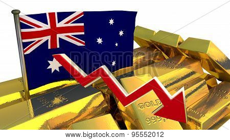 currency collapse - Australian dollar