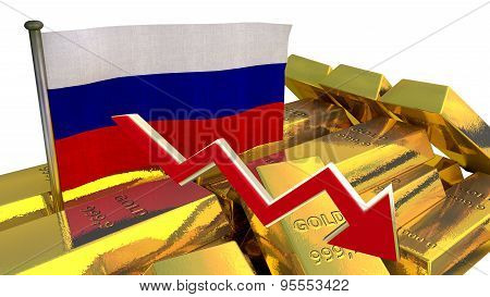 currency collapse - Russian ruble