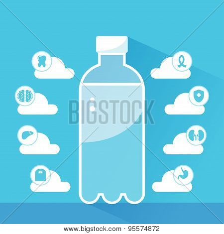 Bottle of water is surrounded by clouds and icons representing benefits of water consumption for h