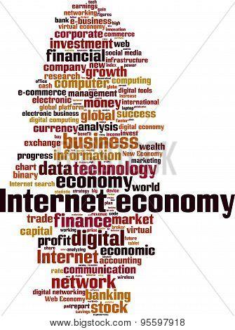 Internet Economy Word Cloud