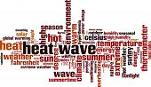 Heat Wave Word Cloud poster