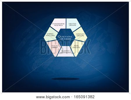 Business and Marketing or Social Research Process Variety Type of Data Collection Methods in Qualitative Measurement Black Chalkboard.