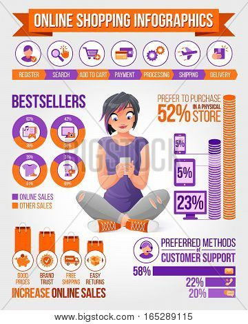 Cute young woman shopping online via smartphone. Infographics vector set with icons and design elements.