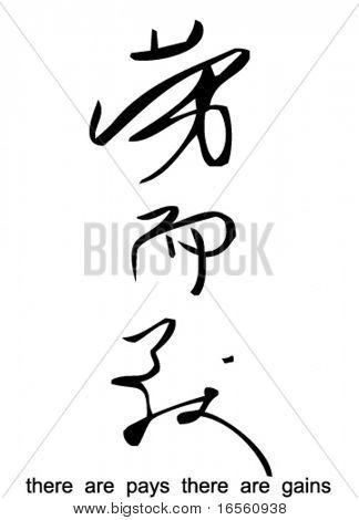 Chinese Calligraphy/Japanese Kanji,motto--there are pays there are gains.