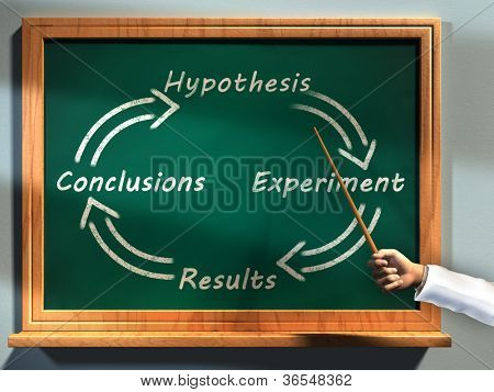 Scientist uses a chalkboard to explain the scientific method steps. Digital illustration.