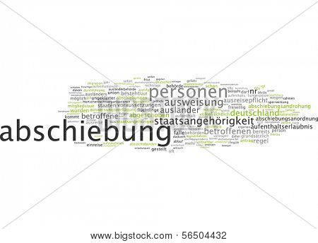 Word cloud - deportation and nationality