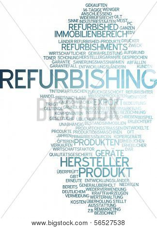Word cloud -  refurbishing