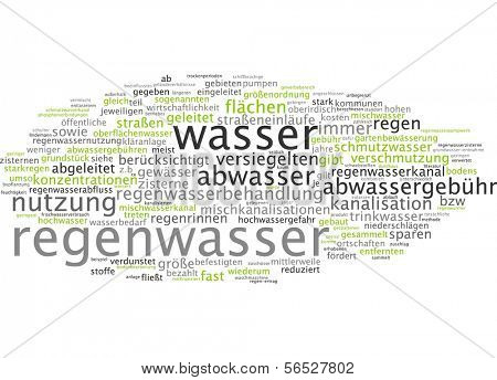 Word cloud -  rainwater