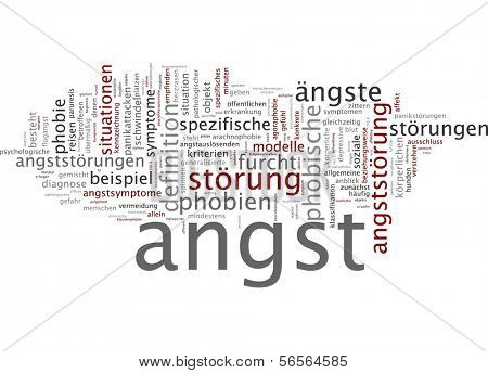 Word cloud - anxiety