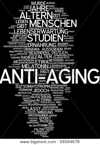 Word cloud - anti-aging