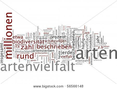 Word cloud - biodiversity