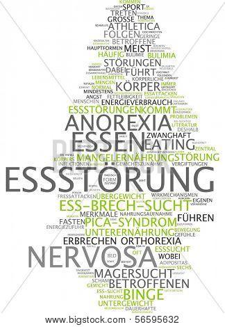 Word cloud - eating disorder