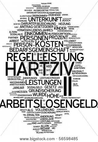 Word cloud -  Hartz concept
