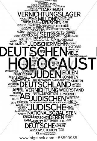 Word cloud -  Holocaust