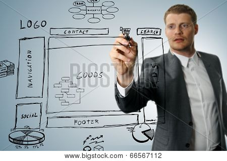 Online Shop Development Wireframe Sketch
