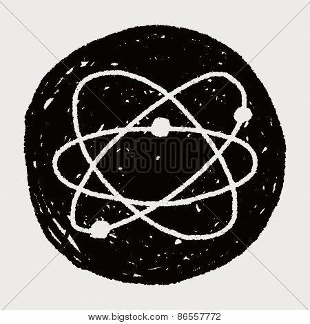 Doodle Atom
