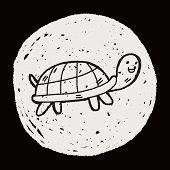 picture of tortoise  - Doodle Tortoise - JPG