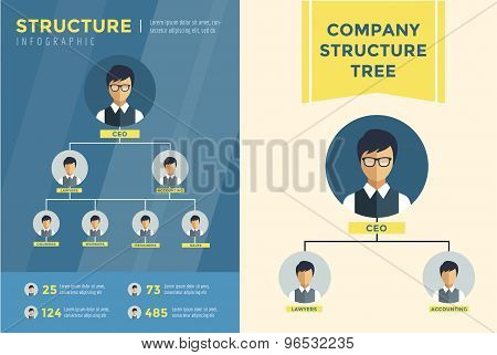 Business Structure Infographic. Tree scheme. Command, Boss, Labor and Team. Vector stock illustratio