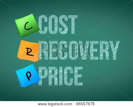 Cost Recovery Price Post Memo Chalkboard Sign