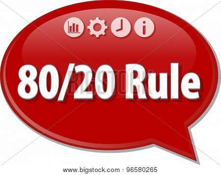 Speech bubble dialog illustration of business term saying 80/20 Rule efficiency principal