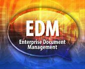 pic of enterprise  - word speech bubble illustration of business acronym term EDM Enterprise Document Management - JPG