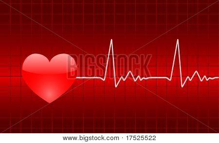 heart graph