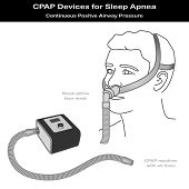 pic of cpap machine  - CPAP machine with air hose - JPG