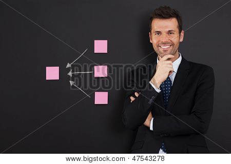 Businessman standing close to sticky note diagram