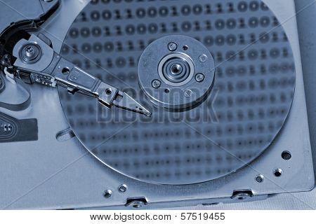 Internals Of A Computer Harddrive