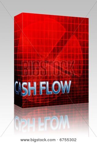 Cash Flow Budgeting Box Package