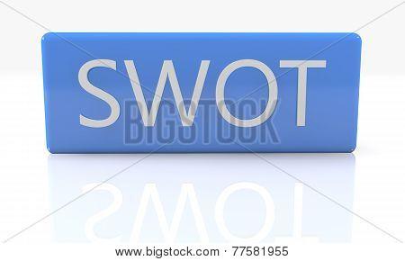 Swot Concept