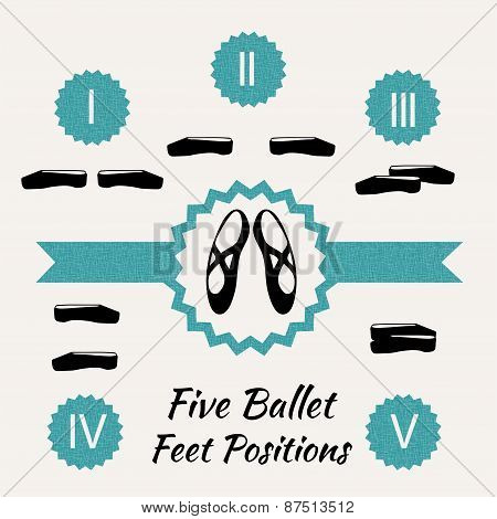 The position of the feet  n classical ballet