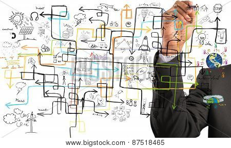 Businessman find a solution