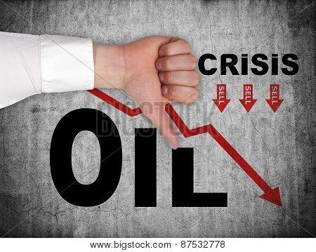 Falling Oil Chart