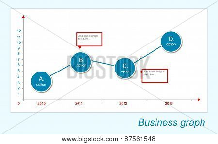 Business Graph With Analysis