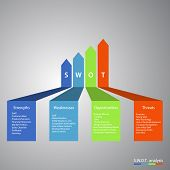 foto of swot analysis  - Swot analysis Business Infographic - JPG