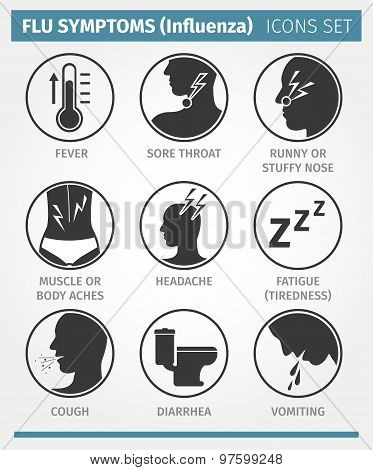 FLU SYMPTOMS, Influenza. vector icon set
