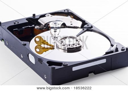Data Inside A Hard Disk Is Encrypted