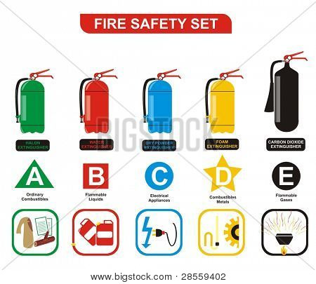VECTOR - Fire Safety Set Different Types of Extinguishers (Water, Foam, Dry Powder, Halon, Carbon Dioxide - Symbols of  Ordinary Combustibles & Metals, Flammable Liquids & Gases, Electrical Appliances