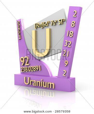 Uranium Form Periodic Table Of Elements - V2